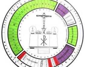 Calendario Liturgico 2018 Calendario Liturgico 2017 2018 Car Release Date