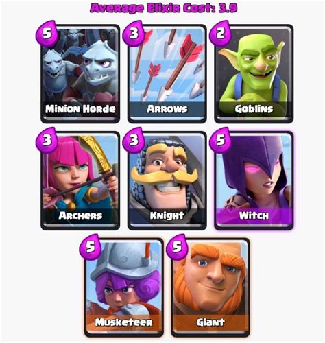 best clash royale decks and strategies arena 3 6 get 1200 1900 trophies with this card combo