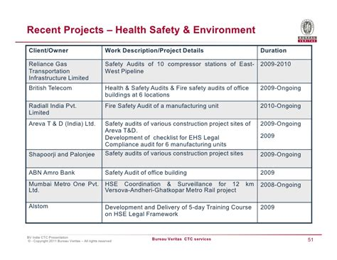 workplace health and safety audit template bureau veritas construction