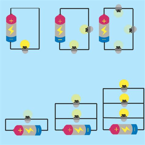 parallel circuits vs parallel circuits ck 12 foundation