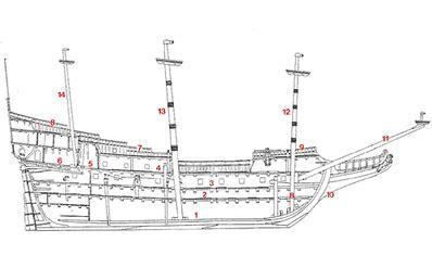 benaming van een vaartuig en een skilift schepen de voc