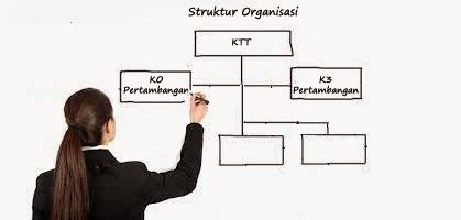 Manajemen Keselamatan Operasi k3 pertambangan dan ko pertambangan dalam smkp