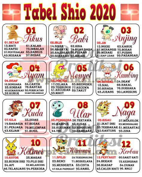 tabel shio angka togel  dewa prediksi prediksi