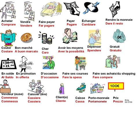 bescherelle italien le vocabulaire 2218926253 17 meilleures id 233 es 224 propos de apprendre l italien sur langue italienne phrases