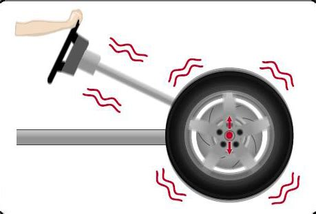 tire balancing       fort smith ar phoenix avenue tire
