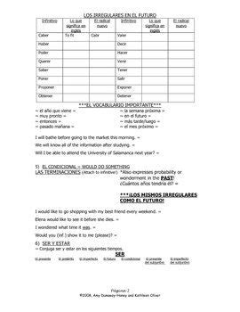 intermediateadvanced spanish  verb tenses review sheet  pages grammar vocabulary