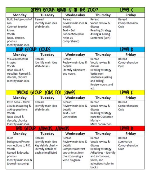small guided reading lesson plan template guided reading plans small ideas