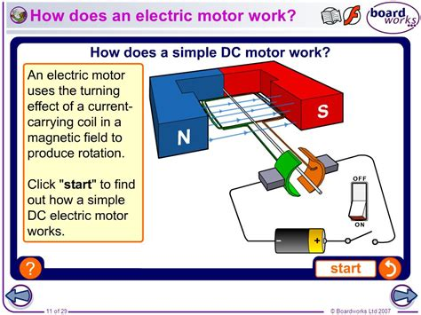 how a electric motor works boardworks gcse additional science physics motors and
