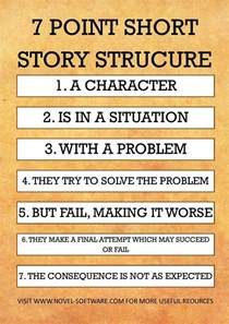 story a novel books best 25 story ideas ideas on creative writing