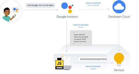 local fulfillment actions  google smart home google