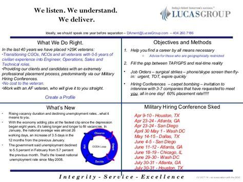 lg quad chart 2015 april july