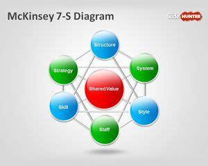 Free Mckinsey Matrix Powerpoint Template Product Profitability Mckinsey Ppt Template Free