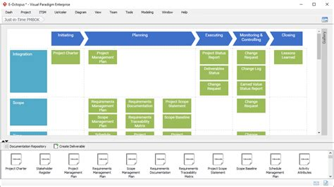 pmbok process mapping tool