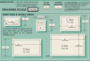 unit 2 cad card