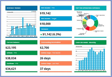 financial report financial reports city of milpitas