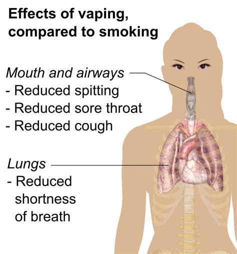 Premium Liquid Zundaland Butter E Vape Vaping Vapor Vaporizer 7 side effects associated with vaping ecigs vapor jedi
