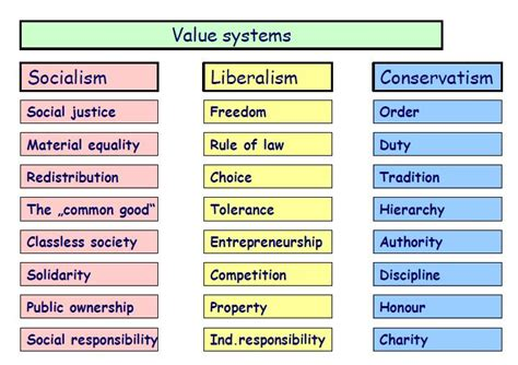 Is The Uk A Liberal Democracy Essay by Help Me Do My Essay Democracy And Liberal Socialism Report428 Web Fc2
