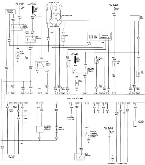 nissan pulsar wiring diagram n15 wiring diagram and hernes