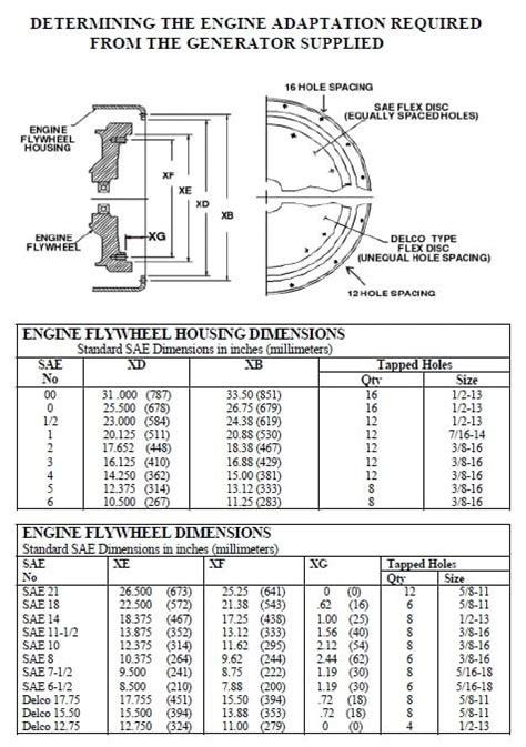 fort cbell housing floor plans flywheel and bell housing sae chart fetting power inc