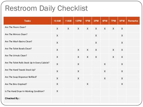 bathroom checklist search results for restaurant cleaning checklist