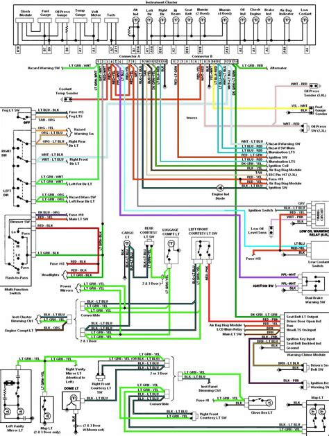 renault trafic wiring diagram pdf fitfathers me throughout