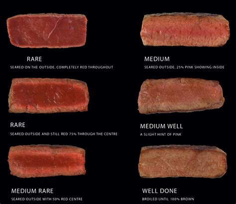 do you know when your meat is done hozpitality plus dedicated hospitality networking group