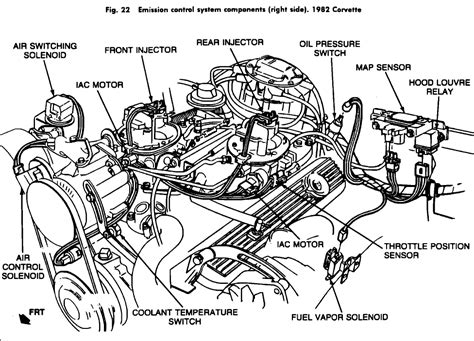 motor repair manual 1988 chevrolet corvette electronic throttle control my 1982 chevrolet corvette collectors edition with the 350 ci cross fire injection engine