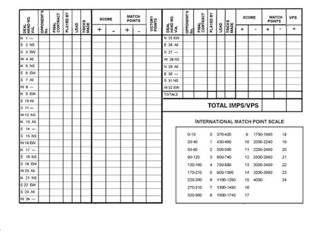 whist score cards templates 4 table progressive tally sheet 100 sle pinochle