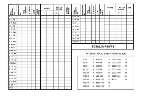Duplicate Bridge Scoring Spreadsheet by Farkle Score Sheet Template Printable Domino Score Sheets Dominoes Score Sheet 9 Best