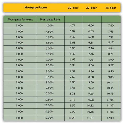 buying a house monthly payments buying a home