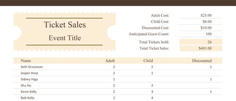 ticket sales spreadsheet template sales tracking template 5 printable spreadsheets