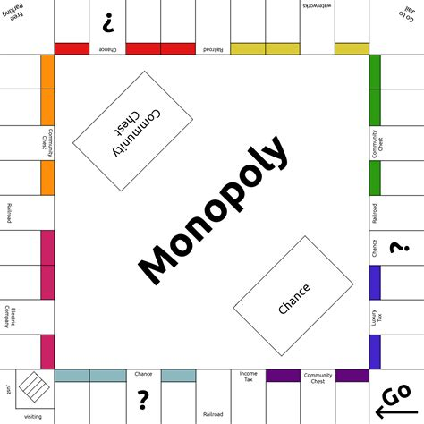 Custom Monopoly Board Template monopoly template by lunarcloud on deviantart