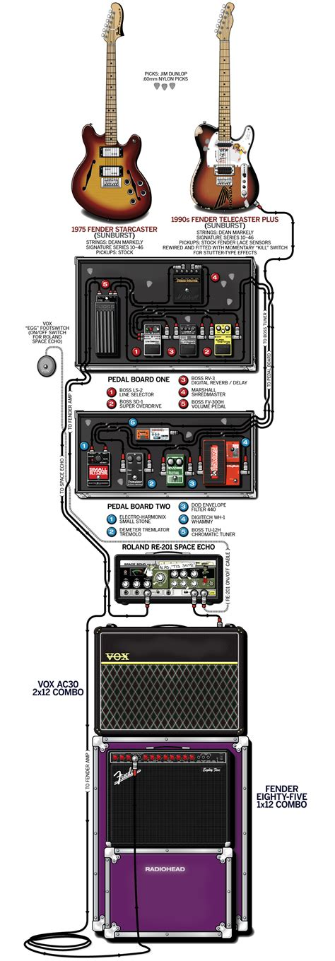 foot pedal for guitar effects wiring diagram les paul