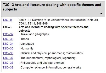 typical themes in literature deal with issues that 025 431 the dewey blog 800 899 literature