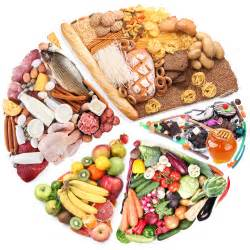 why you need a healthy and balanced diet as a femside