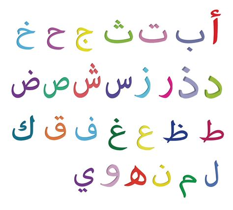 business letter writing in arabic instant arabic alphabet arabic letters from