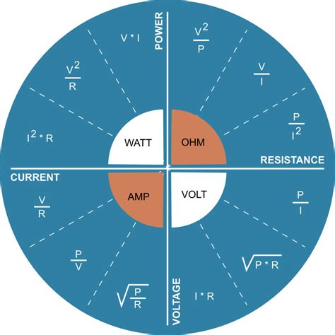 resistor current voltage relationship clipart power voltage current resistance relationship