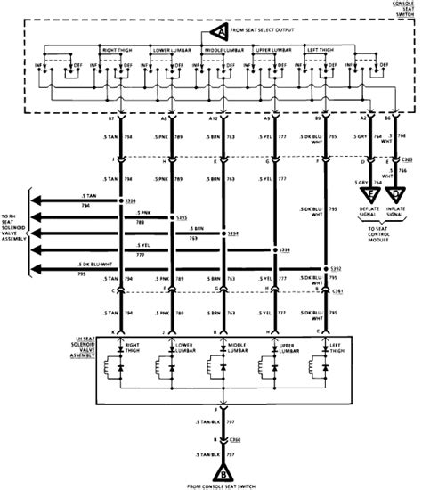 93 pontiac grand prix wiring diagram for the lumbar system seats