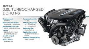 Bmw B58 Engine 2016 Winner Bmw 3 0l Turbocharged Dohc I 6 2016 Content