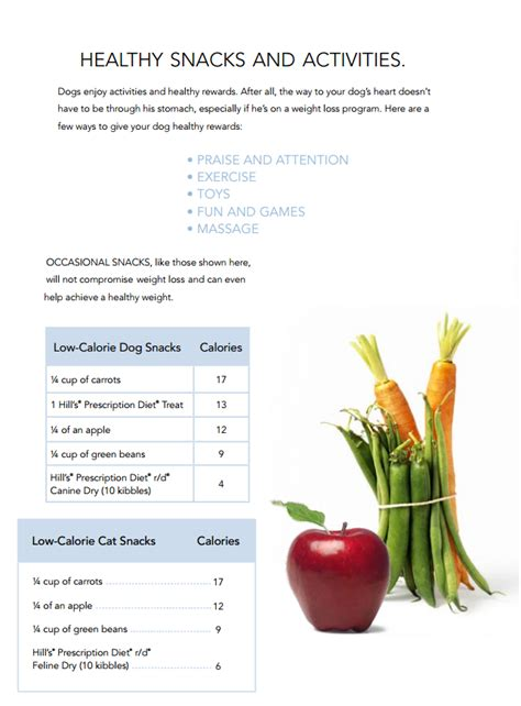 pug ideal weight chart parks 171 las vegas pet weight loss