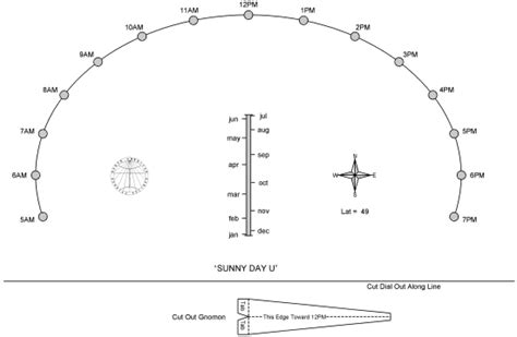 How To Make A Sundial Out Of Paper - the sundial primer day u quot easy make quot sundials