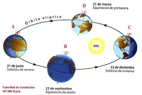 te dan 400 ala asignacion universal aparte del plus 2016 navidad 2009 sugerencias solsticio de invierno y otras