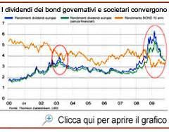tassi di interesse banche svizzere appunti universitari di economia e finanza borse mercati