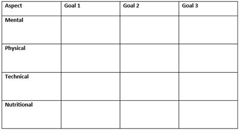 soccer goal setting worksheet emotional intelligence applied practice in football a perspective for football coaches