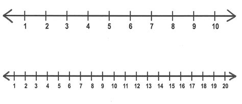 printable number line chart free stuff for teachers and parents