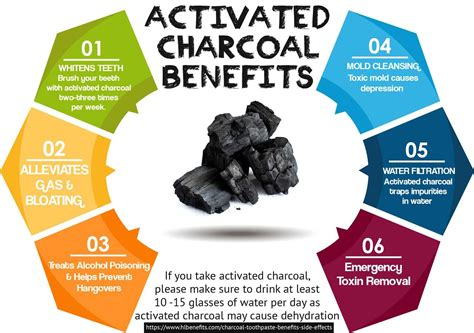 charcoal toothpaste benefits  side effects healthy