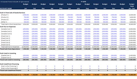 Spreadsheet Project For Awesome Accrual To Cash Excel Template Exle Page Templates Accrual To Excel Template