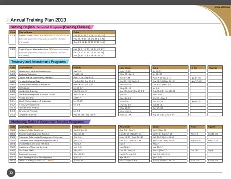 eibfs banking and finance annual training plan 2013