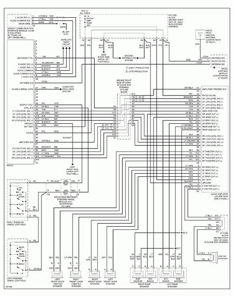 2003 pontiac grand am wiring diagram free