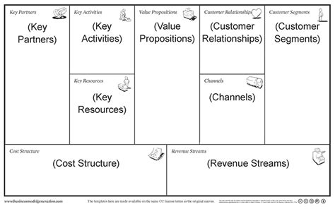 canva revenue the 20 minute business plan business model canvas made easy
